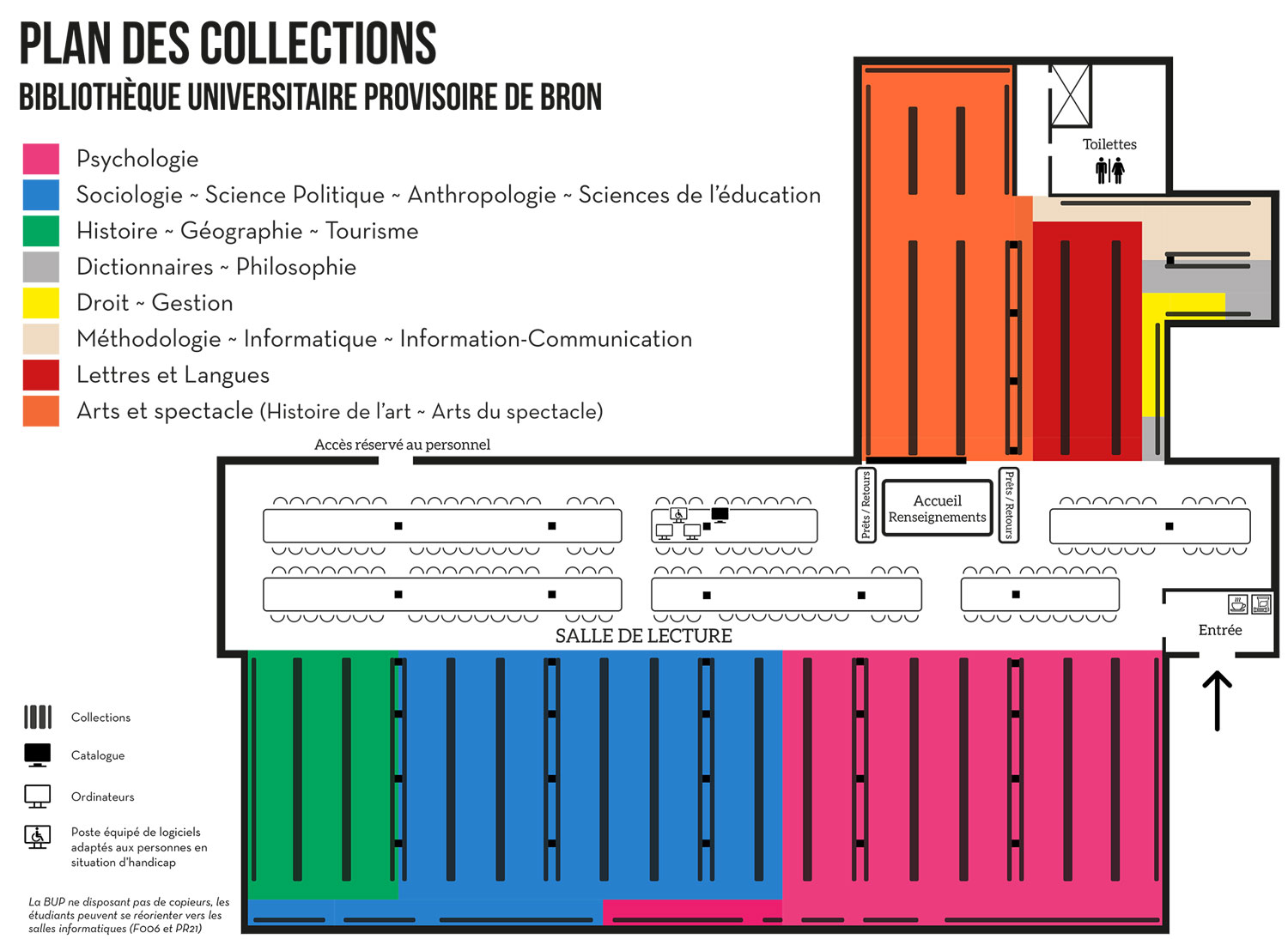 BUP - Plan des collections