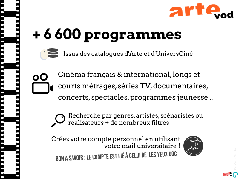 Infographie Arte VOD